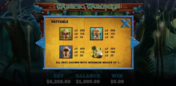 Play slots at Betway: Betway featuring the Video Slots Mystic Monkeys with a maximum payout of $93,750