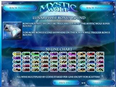 Winbig21 featuring the Video Slots Mystic Wolf with a maximum payout of $12,500