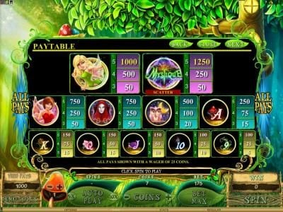 Cabaret Club featuring the Video Slots Mystique Grove with a maximum payout of $12,500