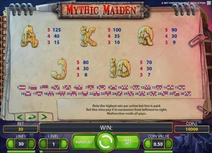 Mythic Maiden :: slot game symbols paytable continued and payline diagrams
