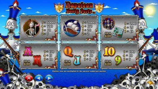 Maxino featuring the Video Slots Napoleon Boney Parts with a maximum payout of $10,000