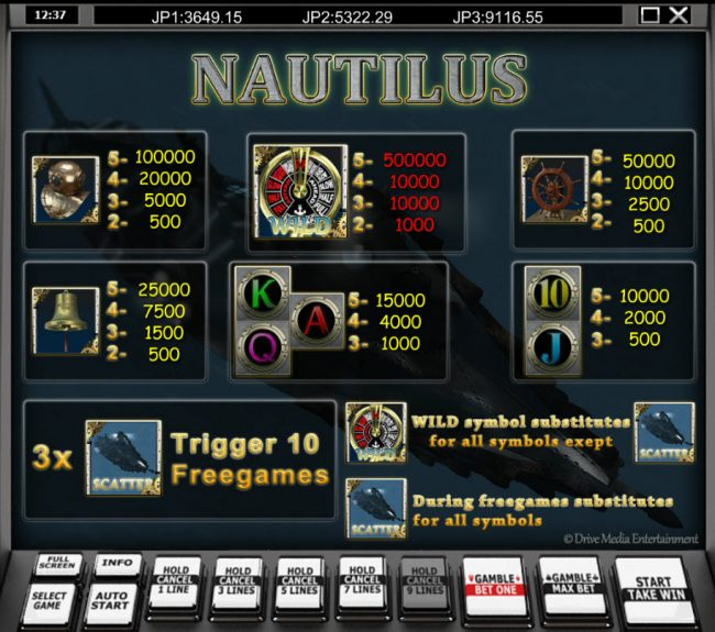 Nautilus :: Paytable