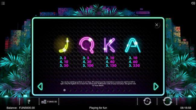 Neon Jungle :: Low Win Symbols