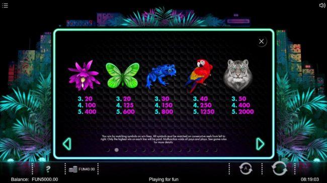 Neon Jungle :: High Win Symbols