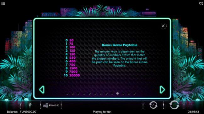Neon Jungle :: Bonus Game Rules - Continued