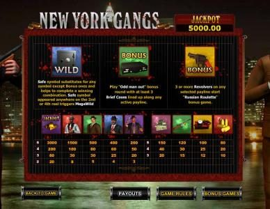 Lota Play featuring the Video Slots New York Gangs with a maximum payout of $15,000