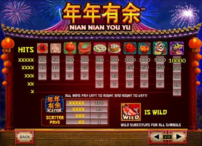 Nian Nian You Yu :: Slot game symbols paytable