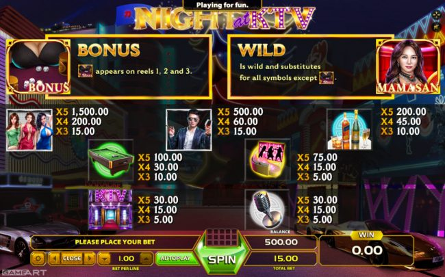 Wild Tornado featuring the Video Slots Night at KTV with a maximum payout of $1,500