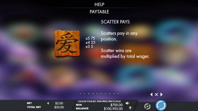 Scatter Pays and Rules