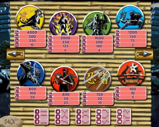 Elegant VIP featuring the Video Slots Ninja Spirit with a maximum payout of $12,000
