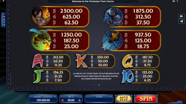 EU Casino featuring the Video Slots Ninja Magic with a maximum payout of $15,000