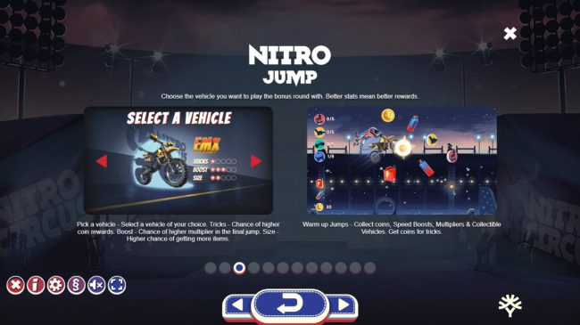 Leo Vegas featuring the Video Slots Nitro Circus with a maximum payout of $250,000