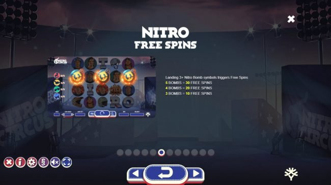Yoyo featuring the Video Slots Nitro Circus with a maximum payout of $250,000