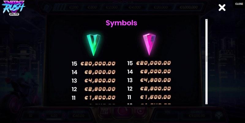 Neon Rush Splitz :: Paytable - High Value Symbols