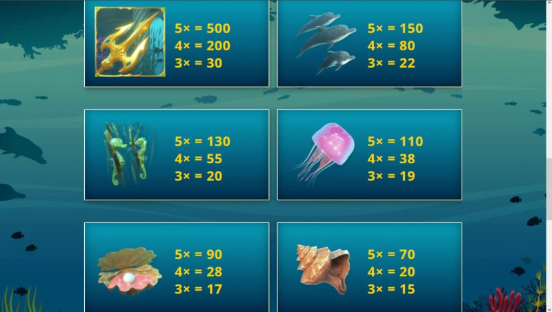 Neptune's Bounty :: Paytable - High Value Symbols