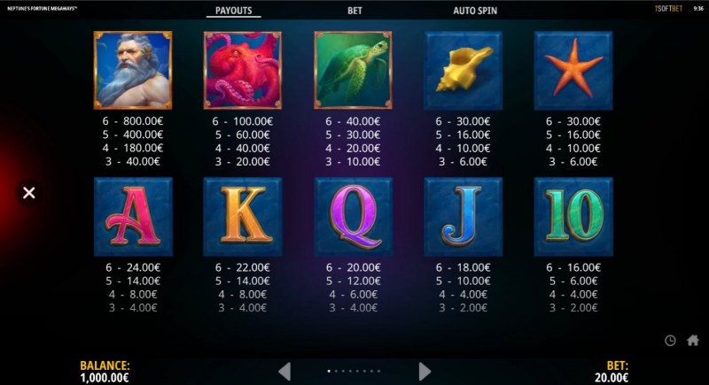 Neptune's Fortune :: Paytable