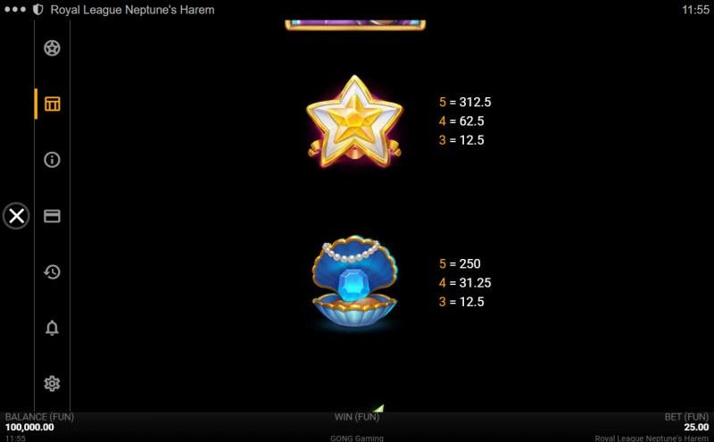 Neptune's Harem :: Paytable - Medium Value Symbols