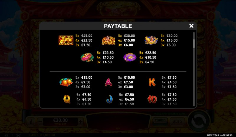New Year Happiness :: Paytable
