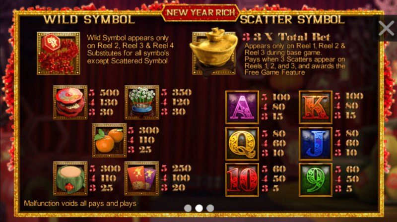 New Year Rich :: Paytable