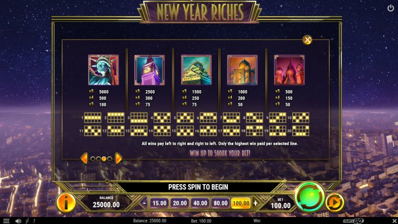 New Year Riches :: Paytable - High Value Symbols