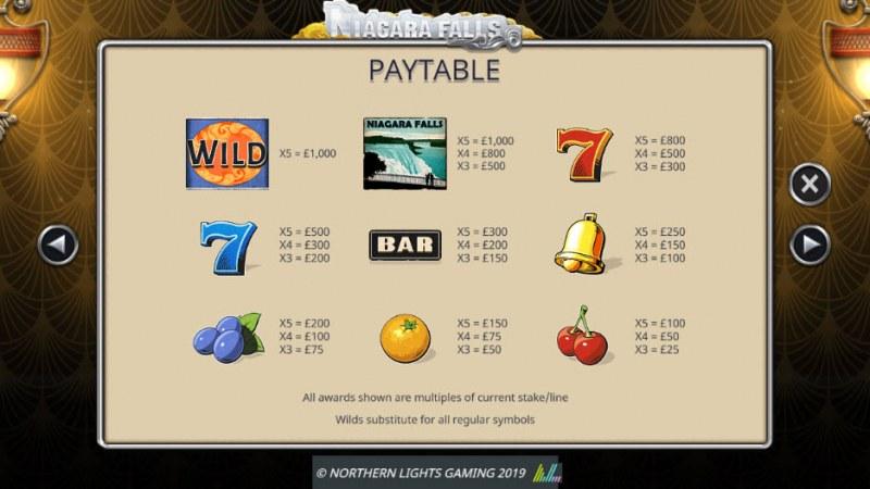Niagara Falls :: Paytable