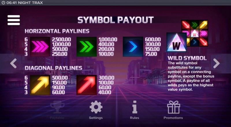 Night Trax :: Paytable