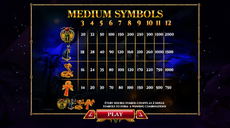 Nights of Egypt Expanded Edition :: Paytable - High Value Symbols