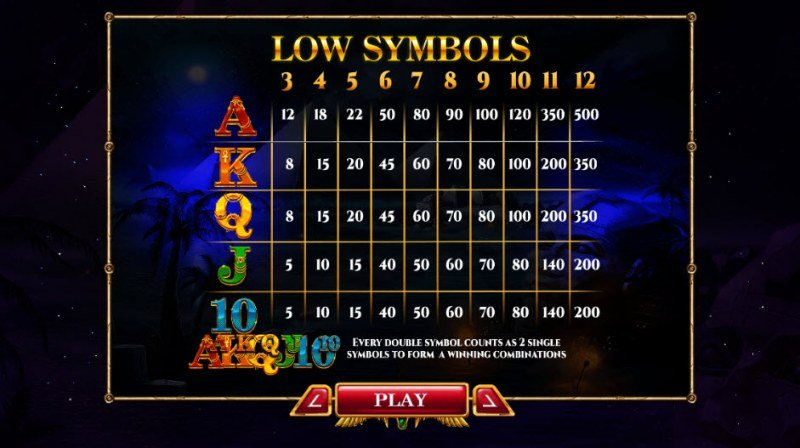 Nights of Egypt Expanded Edition :: Paytable - Low Value Symbols