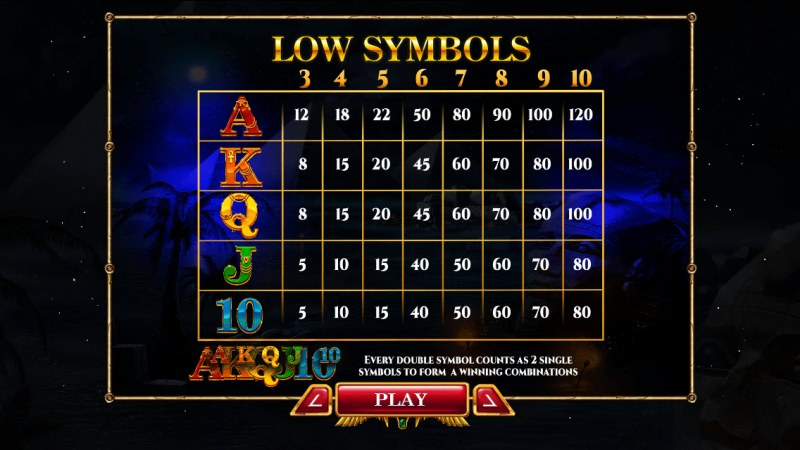 Nights of Egypt :: Paytable - Low Value Symbols
