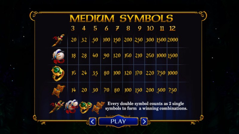 Nights of Magic Expanded Edition :: Paytable - High Value Symbols