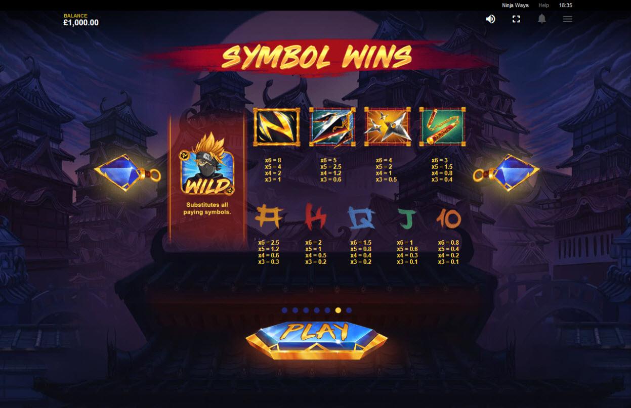 Ninja Ways :: Paytable