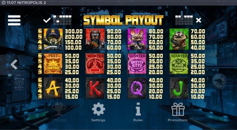 Nitropolis 2 :: Paytable