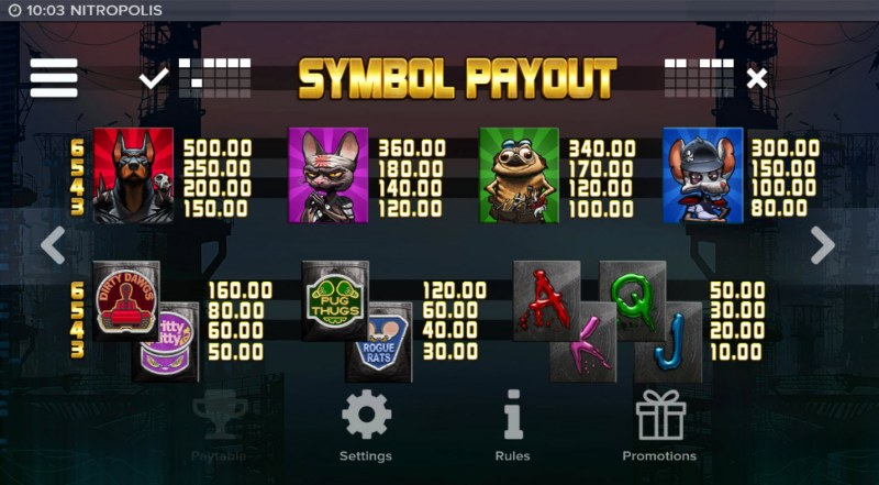 Nitropolis :: Paytable