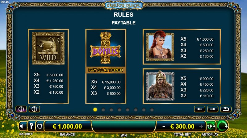 Nordic Queens Sigrid's Quest :: Paytable - High Value Symbols