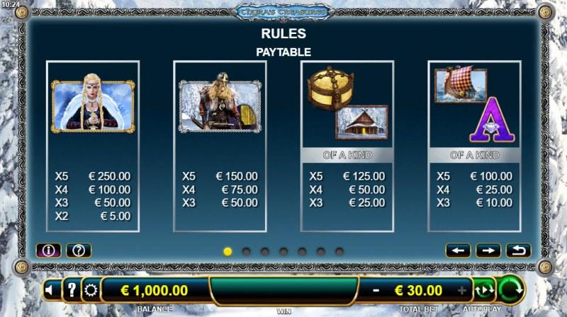 Nordic Queens Thyra's Treasure :: Paytable - High Value Symbols