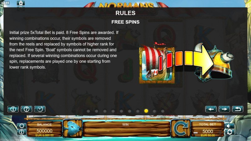 Normans :: Free Spins Rules