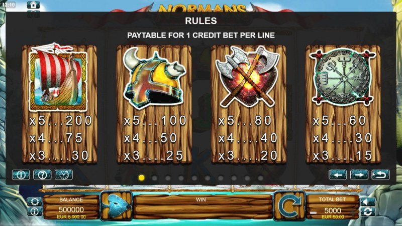 Normans :: Paytable - High Value Symbols