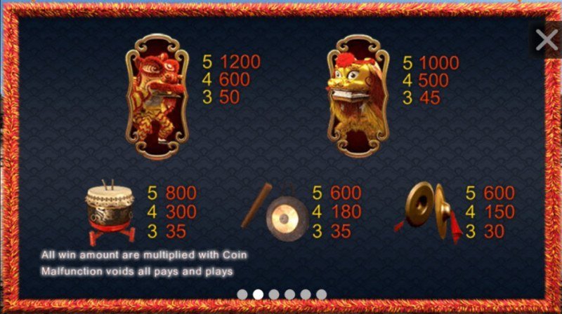 North South Lions :: Paytable - High Value Symbols
