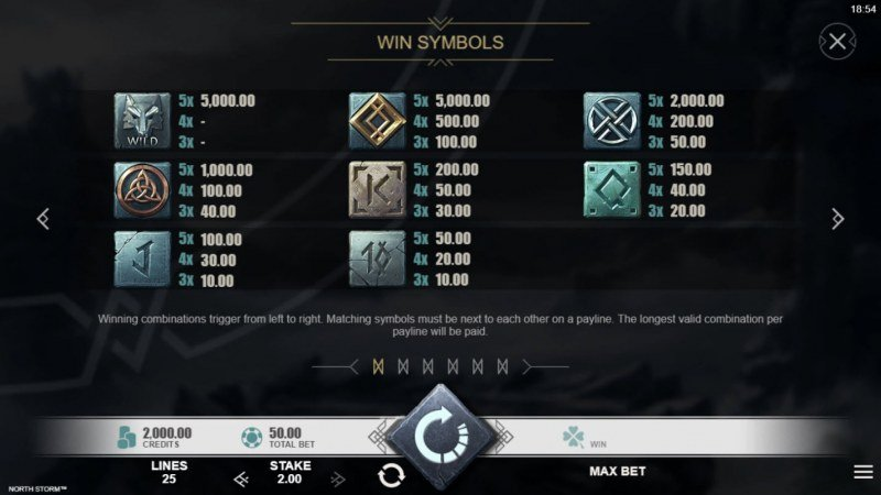 North Storm :: Paytable