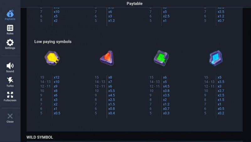 Nuke World :: Paytable - Low Value Symbols
