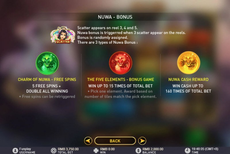 Nuwa and the Five Elements :: Scatter Symbol Rules