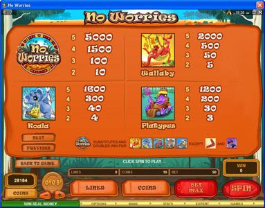 Fika Casino featuring the Video Slots No Worries with a maximum payout of $12,500