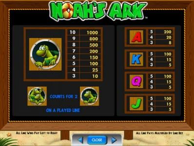 Casino Club featuring the Video Slots Noah's Ark with a maximum payout of $250,000