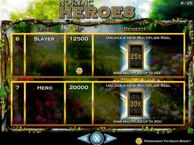 Vegas Spins featuring the Video Slots Nordic Heroes with a maximum payout of $250,000