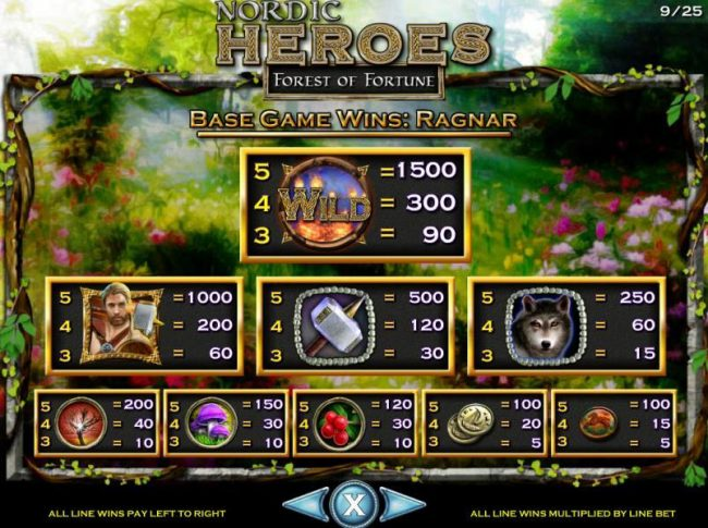 Cheeky Riches featuring the Video Slots Nordic Heroes with a maximum payout of $250,000