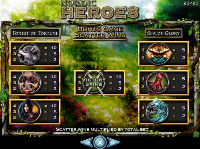 Casino Club featuring the Video Slots Nordic Heroes with a maximum payout of $250,000