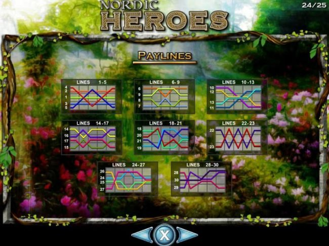 Play slots at Secret Slots: Secret Slots featuring the Video Slots Nordic Heroes with a maximum payout of $250,000