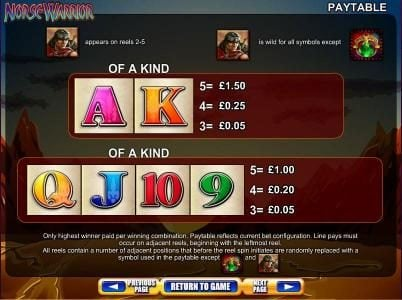 Wicked Jackpots featuring the Video Slots Norse Warrior with a maximum payout of $5,000