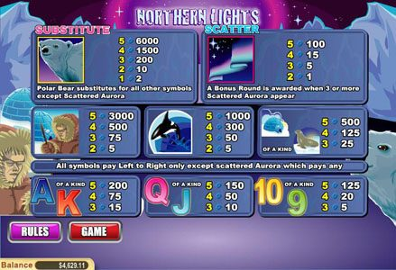 Red Stag featuring the Video Slots Northern Lights with a maximum payout of $60,000