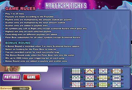Northern Lights ::
